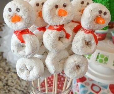 Christmas Play Date Snowmen Theme-19