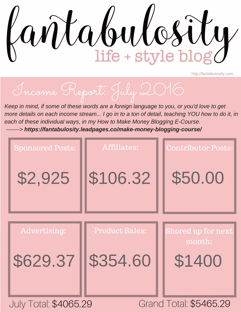 Fantabulosity's Income Report July 2016