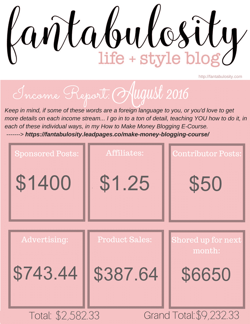 Lifestyle Blog Income Report for August 2016: Fantabulosity.com