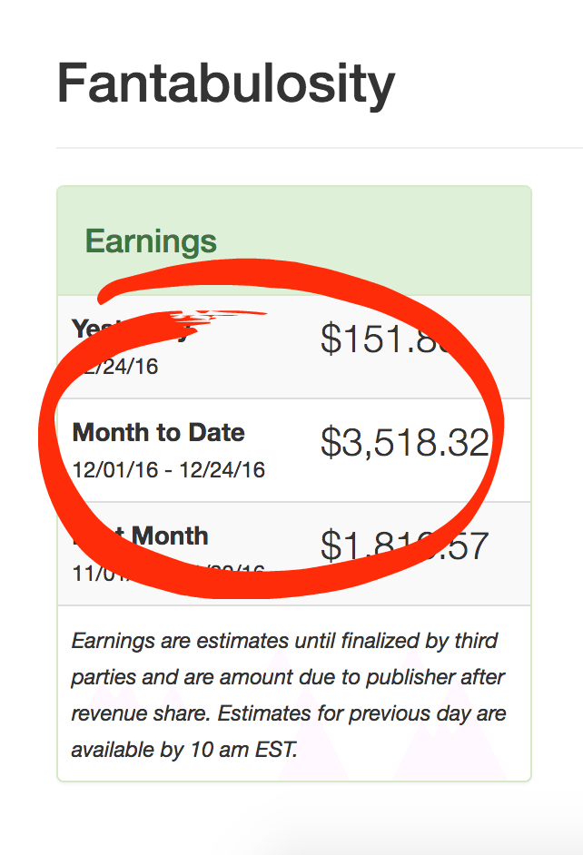 Ad revenue for Blog income report for fantabulosity.com