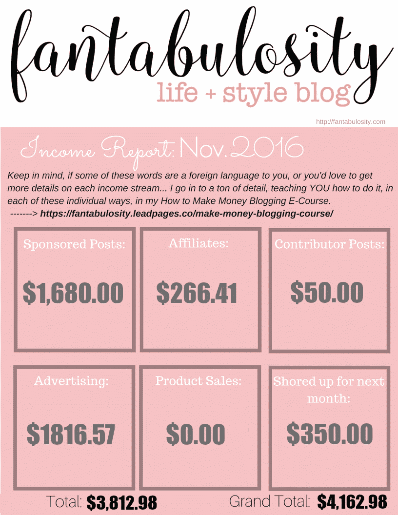 Blog income report: November 2016 for Fantabulosity. A lifestyle blog.