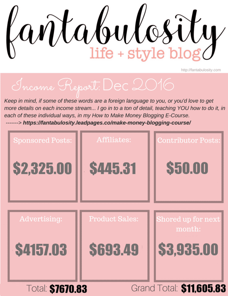Blog Income Report: December 2016