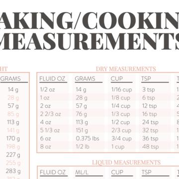 baking and cooking conversion cheatsheet